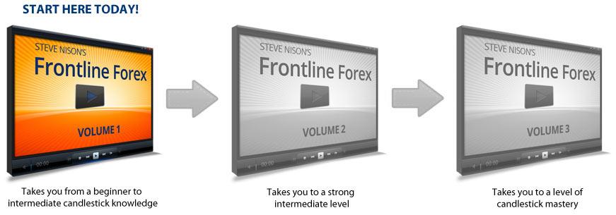 Steve nison frontline forex