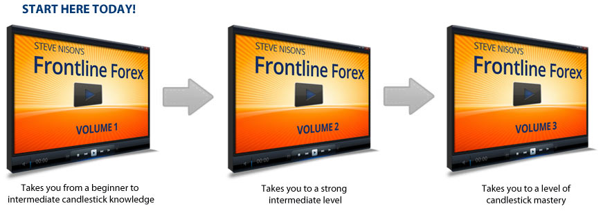 Basic option trading video