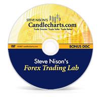 Dvd forex trading