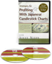 trading applications of japanese candlestick charting pdf