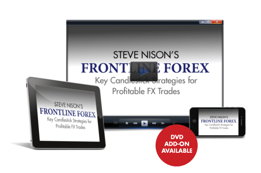 Forex and Candlesticks